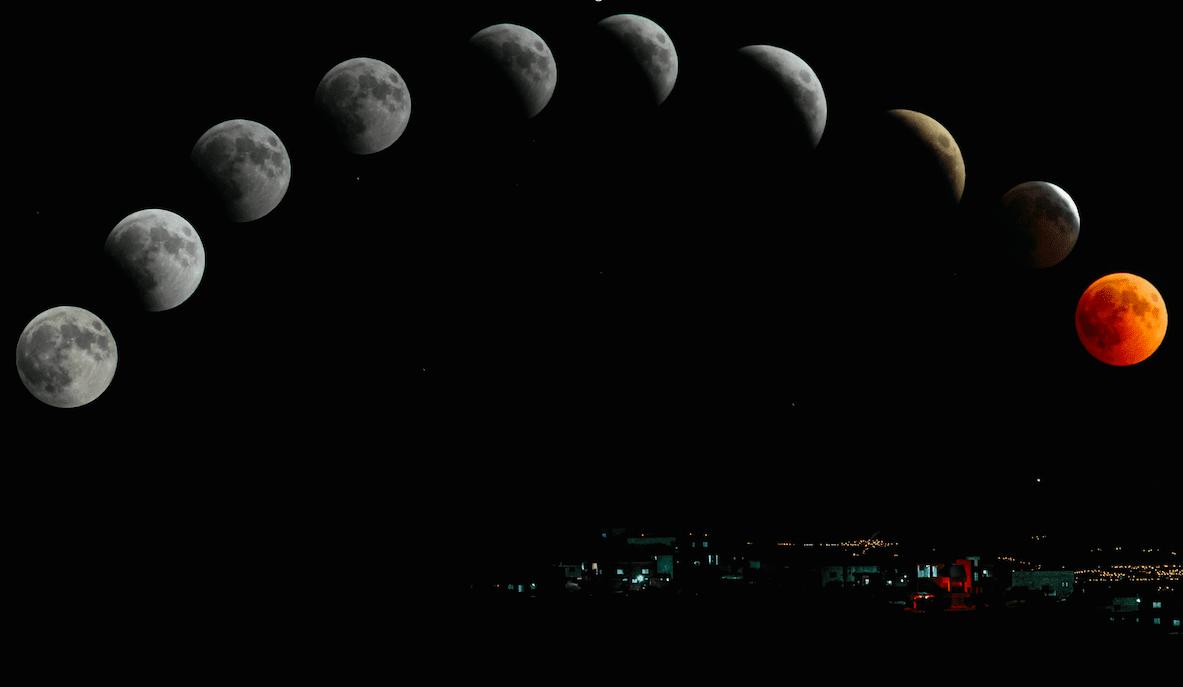 moon transits