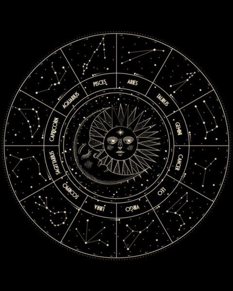 Astrology chart Natal chart What is astrology? Astrology meaning Is astrology a science Astrology definition